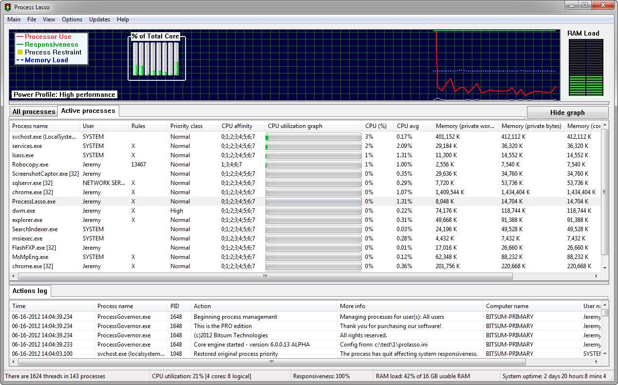 Process Lasso 3.82