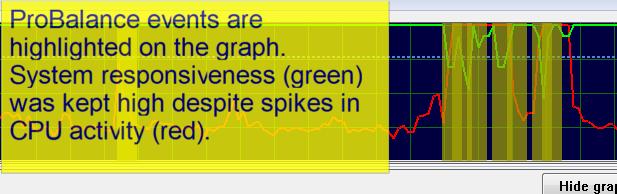 Lasso Graph