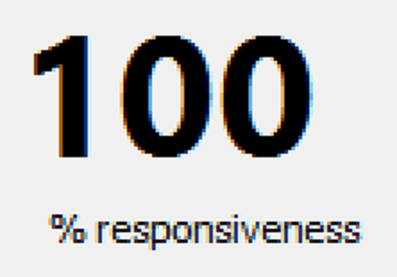 Windows PC Responsiveness Metric