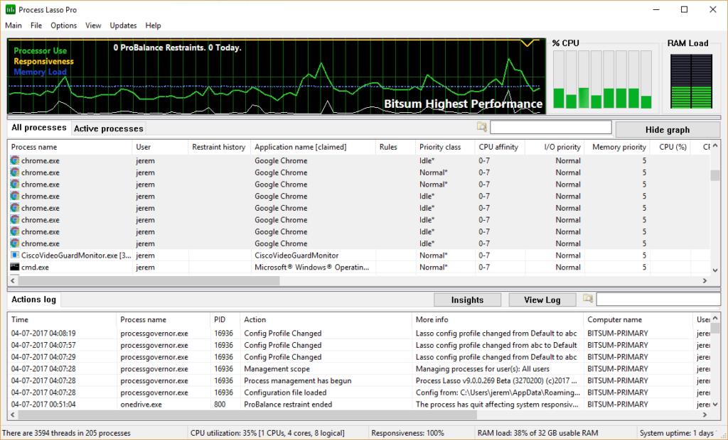 Process Lasso per-process CPU use screenshot