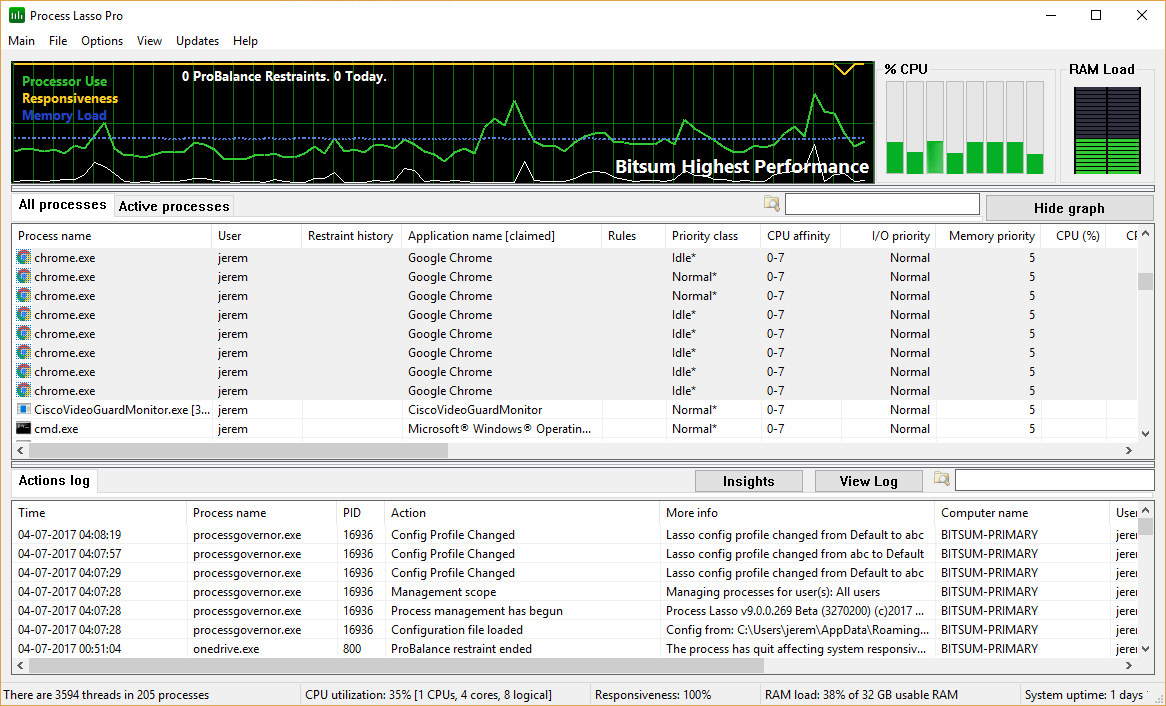 Process Lasso per-process CPU use screenshot