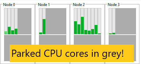 Parked CPU cores shown in grey