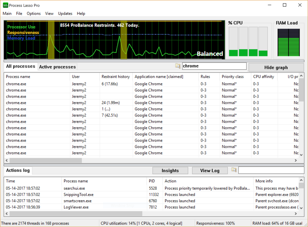 Process Lasso v9 GUI